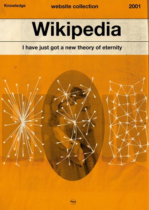 Retrofuturs-OKwikipedia
