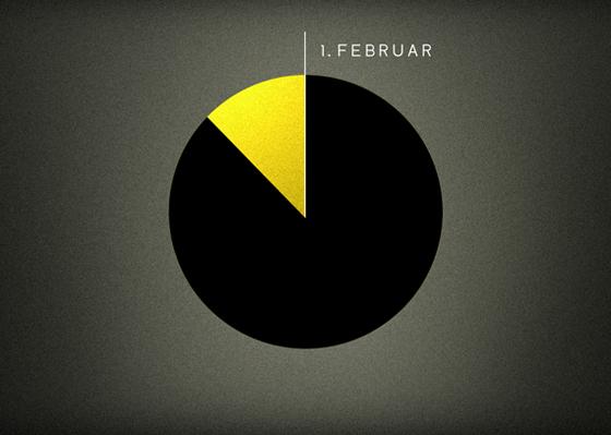 Onsdag 1. februar kl 17.00 stenger konkurransen